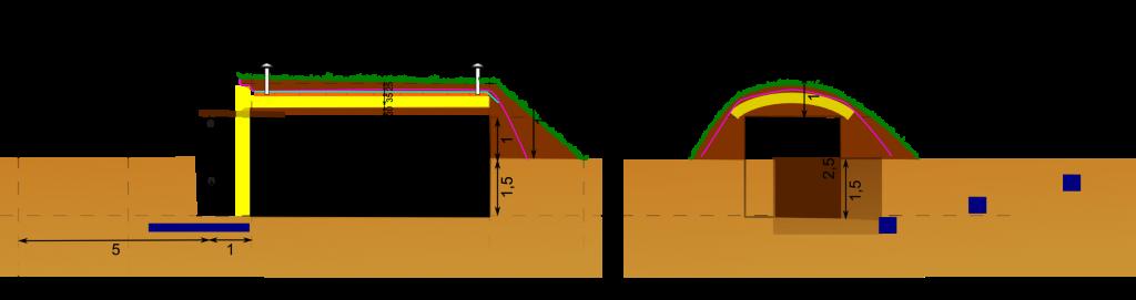 cave semi enterrée coupes