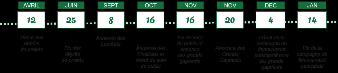 calendrier du concours arbres d'avenir 2017
